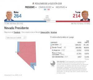 Elecciones Estados Unidos 2020 - Infobae