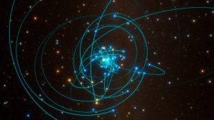 01/01/1970 Órbitas de las estrellas alrededor del agujero negro supermasivo del centro de la Vía Láctea (ESO/L. CALÇADA/SPACEENGINE.ORG)