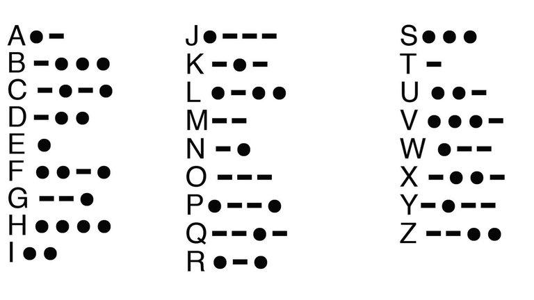 El alfabeto en código Morse.